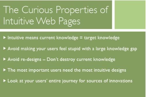 curious properties