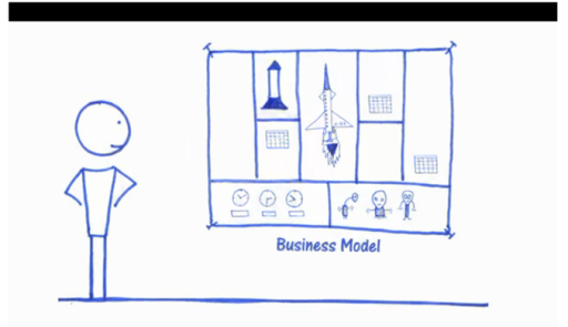 purpose of a startup is business model