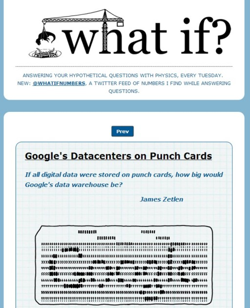 google punch cards