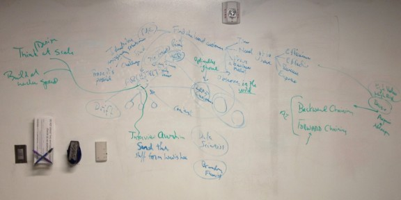 whiteboarding software development