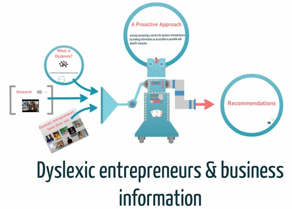 dyslexic entrepreneurs