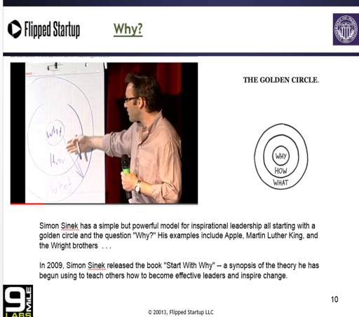 simon sinek talk