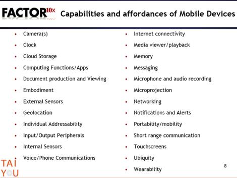 Smart Phone Capabilities